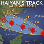 Calvin Ayre To Match Donations For Haiyan Relief Efforts